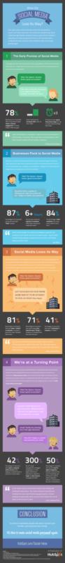 [infografica] In che direzione vanno i Social Media?