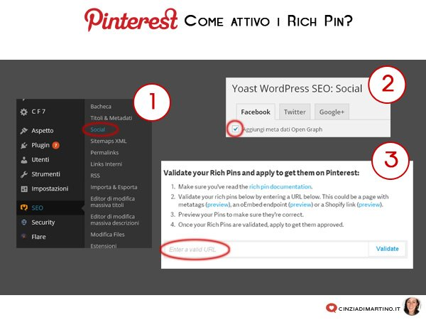 Pinterest: come attivo i Rich Pin?